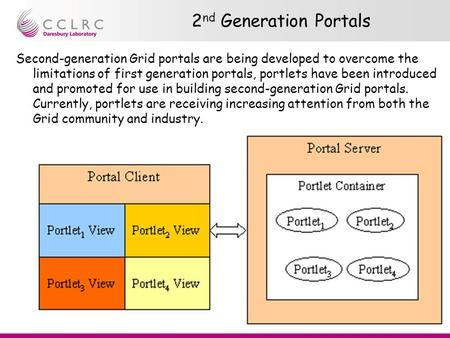 Presenter Name Facility Name Rob Allan Portal Tutorial 2 nd Generation Portals Second-generation Grid portals are being developed to overcome the limitations.