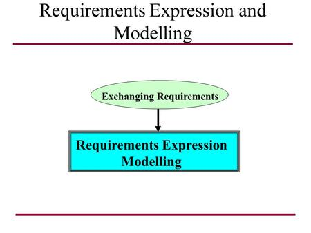 Requirements Expression and Modelling Requirements Expression Modelling Exchanging Requirements.