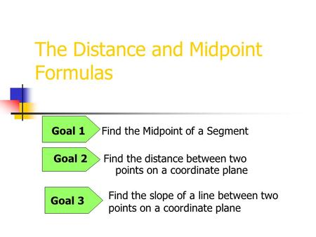 The Distance and Midpoint Formulas Goal 1 Find the Midpoint of a Segment Goal 2 Find the distance between two points on a coordinate plane Goal 3 Find.