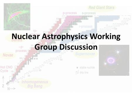 Nuclear Astrophysics Working Group Discussion. Schedule 6:00 – 6:15Philippe Collon (p-process: AMS) 6:15 – 6:30 Alan Chen (Classical novae/X-ray bursts)