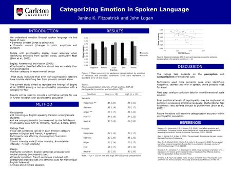 Categorizing Emotion in Spoken Language Janine K. Fitzpatrick and John Logan METHOD RESULTS We understand emotion through spoken language via two types.