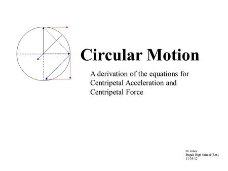 Circular Motion M. Jones Pisgah High School (Ret.) 11/09/12 A derivation of the equations for Centripetal Acceleration and Centripetal Force.