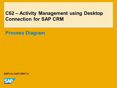 C62 – Activity Management using Desktop Connection for SAP CRM Process Diagram EHP3 for SAP CRM 7.0.