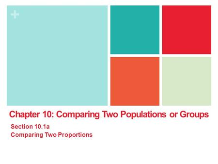 + Chapter 10: Comparing Two Populations or Groups Section 10.1a Comparing Two Proportions.