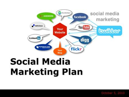 October 5, 2010 Social Media Marketing Plan. SOCIAL MEDIA OPPORTUNITY MODEL Goal: Identify your top social media priorities by pinpointing gaps between.