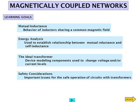 MAGNETICALLY COUPLED NETWORKS LEARNING GOALS Mutual Inductance Behavior of inductors sharing a common magnetic field Energy Analysis Used to establish.