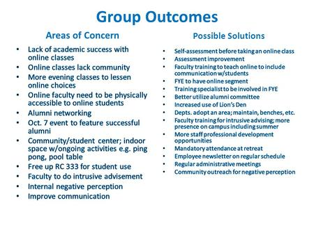 Group Outcomes Areas of Concern Possible Solutions.