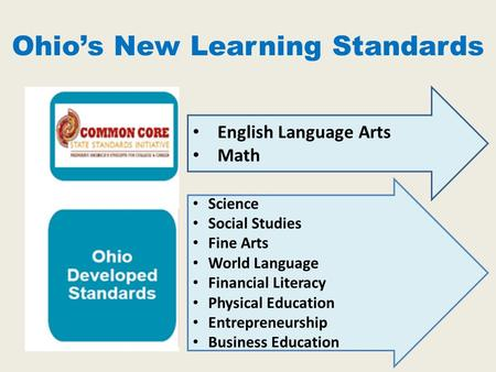 Ohio's New Learning Standards English Language Arts Math Science Social Studies Fine Arts World Language Financial Literacy Physical Education Entrepreneurship.