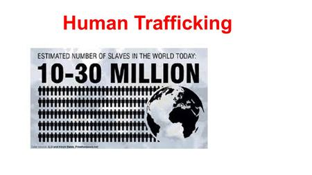 Human Trafficking. Monday, March 23 rd SWBAT define the term human trafficking and explore the various forms of trafficking for children and adults Do.