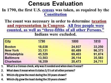 In 1790, the first U.S. census was taken, as required by the Constitution taxation and representation in Congress The count was necessary in order to determine.