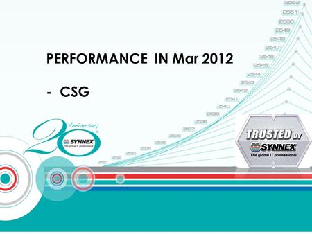 PERFORMANCE IN Mar 2012 - CSG. Canon Canon toner will increase price about 10% in Apr Ink some models shortage such as PG810XL, CL811XL Epson Epson could.