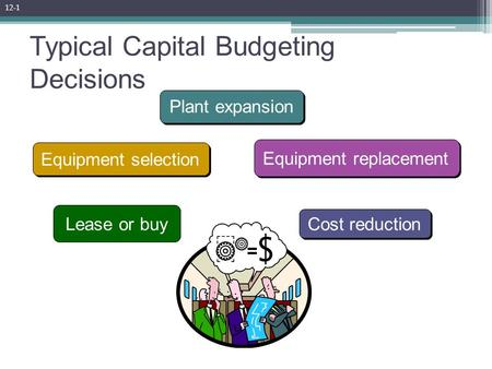 Typical Capital Budgeting Decisions Plant expansion Equipment selection Equipment replacementLease or buy Cost reduction 12-1.