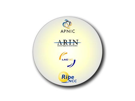 Prepared by The Regional Internet Registries [APNIC, ARIN, LACNIC and RIPE NCC]