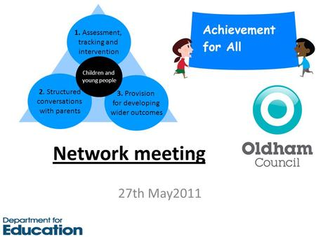 Network meeting 27th May2011 1. Assessment, tracking and intervention 3. Provision for developing wider outcomes 2. Structured conversations with parents.