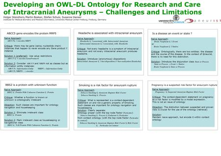 Developing an OWL-DL Ontology for Research and Care of Intracranial Aneurysms – Challenges and Limitations Holger Stenzhorn, Martin Boeker, Stefan Schulz,