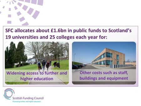 Learning and teachingResearch and innovation SFC allocates about £1.6bn in public funds to Scotland's 19 universities and 25 colleges each year for: Student.
