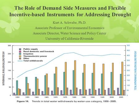 The Role of Demand Side Measures and Flexible Incentive-based Instruments for Addressing Drought Kurt A. Schwabe, Ph.D. Associate Professor of Environmental.