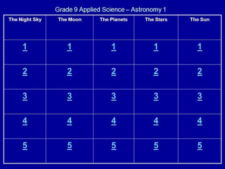 Grade 9 Applied Science – Astronomy 1 The Night SkyThe MoonThe PlanetsThe StarsThe Sun 11111 22222 33333 44444 55555.