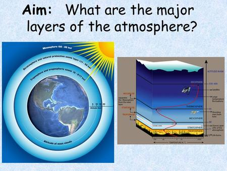 Aim: What are the major layers of the atmosphere?.