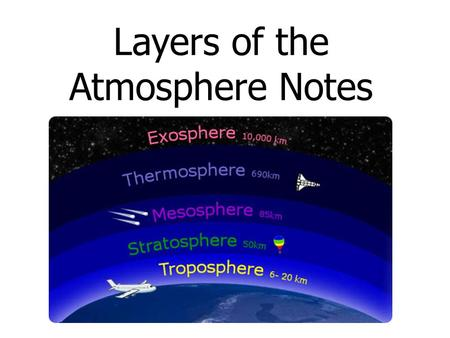 Layers of the Atmosphere Notes
