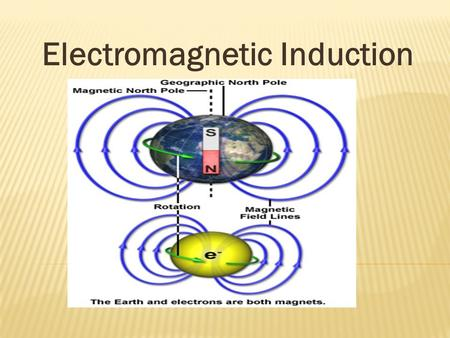 Electromagnetic Induction. THE NORTHEN LIGHTS  1- Where does the northern lights happen ?  2-Where does the magnetic field of Erath very strong ? 
