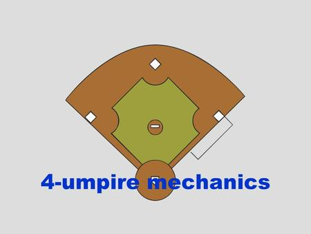 4-umpire mechanics. The objectives of 4-umpire mechanics Have an umpire at every base or close to every play Try to keep one umpire AHEAD of the lead.