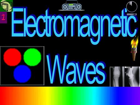 1. 2 Transverse, non- mechanical waves Created by vibrating electric charges.