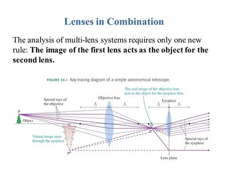 Lenses in Combination The analysis of multi-lens systems requires only one new rule: The image of the first lens acts as the object for the second lens.