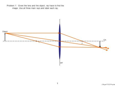 Problem 1: Given the lens and the object, ray trace to find the image