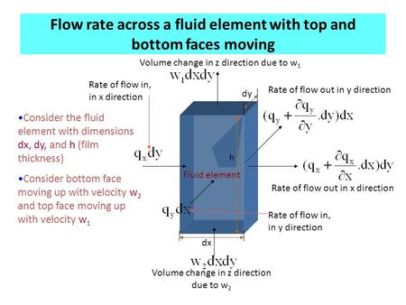Flow rate across a fluid element with top and bottom faces moving Fluid element h dx dy Consider the fluid element with dimensions dx, dy, and h (film.