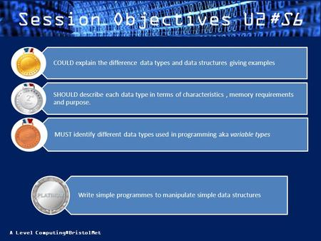 A Level Computing#BristolMet Session Objectives U2#S6 MUST identify different data types used in programming aka variable types SHOULD describe each data.