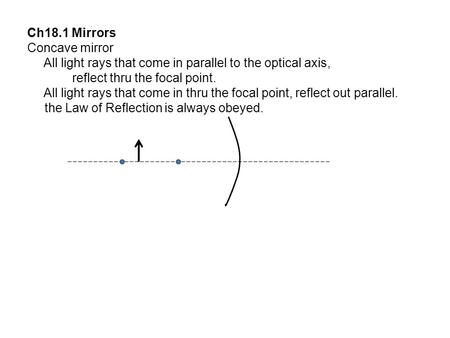 Ch18.1 Mirrors Concave mirror All light rays that come in parallel to the optical axis, reflect thru the focal point. All light rays that come in thru.