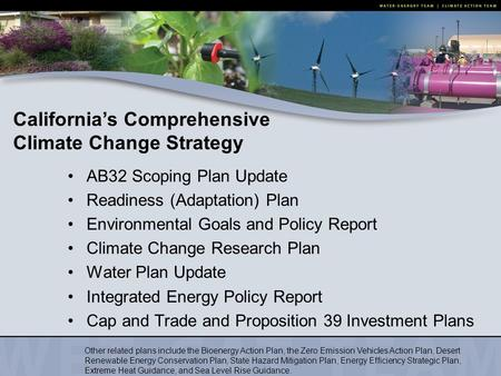 AB32 Scoping Plan Update Readiness (Adaptation) Plan Environmental Goals and Policy Report Climate Change Research Plan Water Plan Update Integrated Energy.