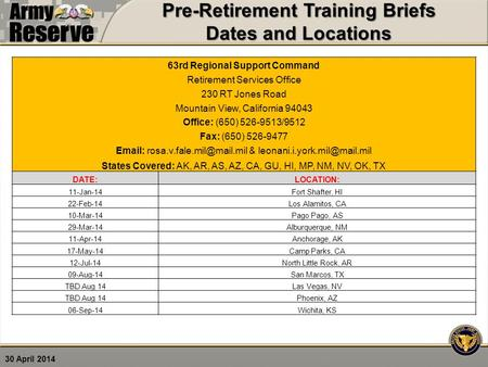 30 April 2014 Pre-Retirement Training Briefs Dates and Locations 63rd Regional Support Command Retirement Services Office 230 RT Jones Road Mountain View,