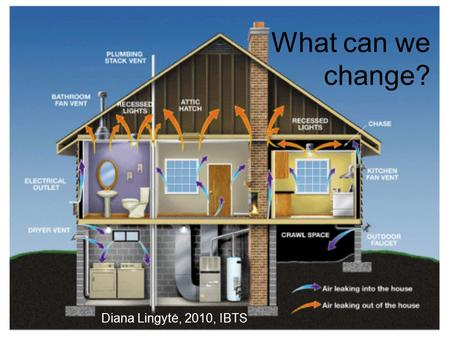 What can we change? Diana Lingytė, 2010, IBTS. Table of contents: Ways to Use Less Water Conserve Energy Reduce Toxicity IN YARD IN OFFICE Ways To Protect.