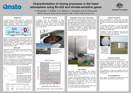 Characterisation of mixing processes in the lower atmosphere using Rn-222 and climate-sensitive gases P. Schelander, A. Griffiths, A.G. Williams, S. Chambers.