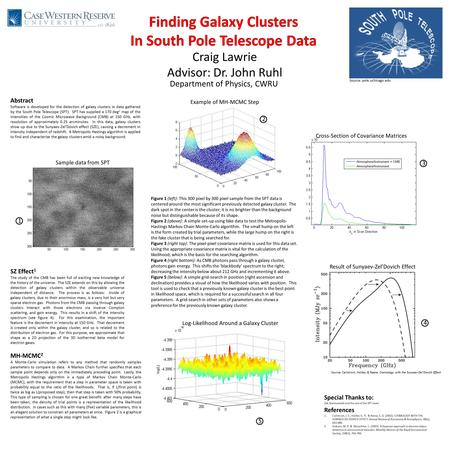 Craig Lawrie Advisor: Dr. John Ruhl Abstract Software is developed for the detection of galaxy clusters in data gathered by the South Pole Telescope (SPT).