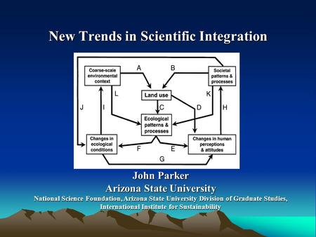 New Trends in Scientific Integration John Parker Arizona State University National Science Foundation, Arizona State University Division of Graduate Studies,