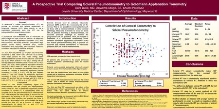 A Prospective Trial Comparing Scleral Pneumotonometry to Goldmann Applanation Tonometry Sara Duke, MD, Usiwoma Abugo, BS, Shuchi Patel MD Loyola University.