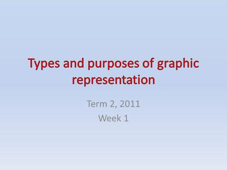 Term 2, 2011 Week 1. CONTENTS Types and purposes of graphic representations Spreadsheet software – Producing graphs from numerical data Mathematical functions.