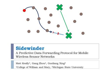 Sidewinder A Predictive Data Forwarding Protocol for Mobile Wireless Sensor Networks Matt Keally 1, Gang Zhou 1, Guoliang Xing 2 1 College of William and.