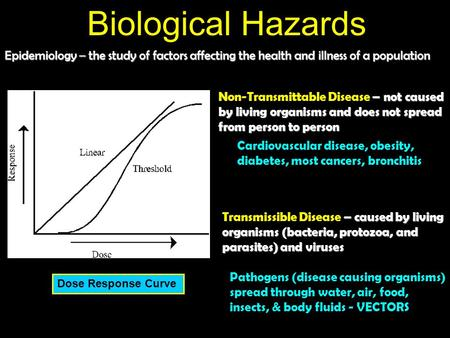 Biological Hazards Epidemiology – the study of factors affecting the health and illness of a population Dose Response Curve – not caused by living organisms.