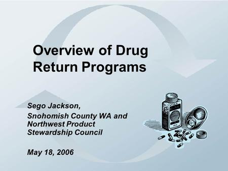 Overview of Drug Return Programs Sego Jackson, Snohomish County WA and Northwest Product Stewardship Council May 18, 2006.