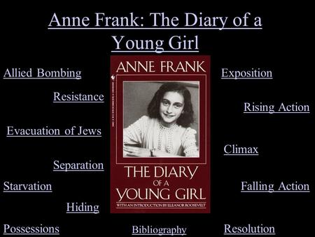 Anne Frank: The Diary of a Young Girl Evacuation of Jews Allied Bombing Resistance Hiding Separation Starvation Possessions Exposition Rising Action Climax.
