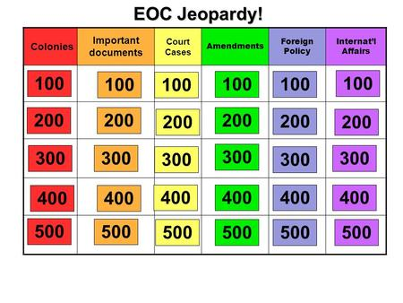 Colonies Important documents Court Cases Amendments Foreign Policy Internat'l Affairs 100 EOC Jeopardy! 200 300 400 500 100 200 300 400 500 200 300 400.
