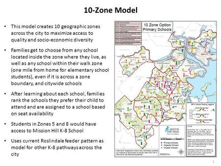 10-Zone Model This model creates 10 geographic zones across the city to maximize access to quality and socio-economic diversity Families get to choose.