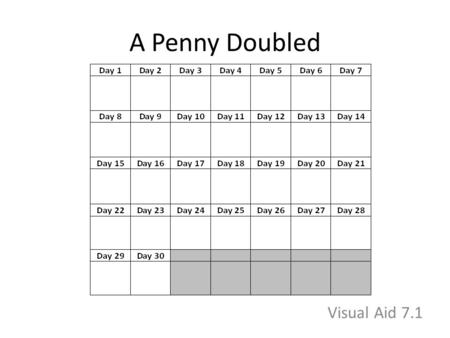 A Penny Doubled Visual Aid 7.1. Saving versus Investing Visual Aid 7.2 SavingInvesting.