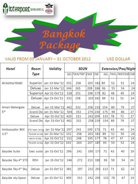 Bangkok Package Hotel Room Validity 3D2N Extension/Pax/Night Type SGL TWN/TRP CWB CNB SGL TWN TRP/CWB CNB Arnoma Hotel Superior Jan 13-Mar'12 332 258 203.