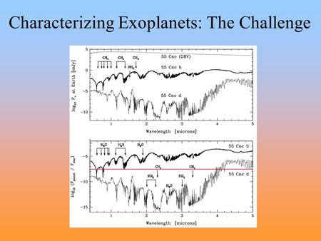 Characterizing Exoplanets: The Challenge. GSMT Potential GSMT will detect & classify Jovian mass planets, from 'roasters' to 'old, cold' Jupiters located.