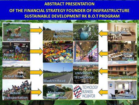 1 ABSTRACT PRESENTATION OF THE FINANCIAL STRATEGY FOUNDER OF INSFRASTRUCTURE SUSTAINABLE DEVELOPMENT RK B.O.T PROGRAM.